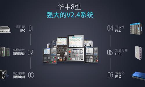 4月12日!華中數控重磅預告——全新8型V2.4數控系統煥新入世